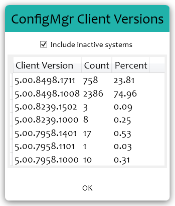 Get ConfigMgr Client Versions with PowerShell – smsagent